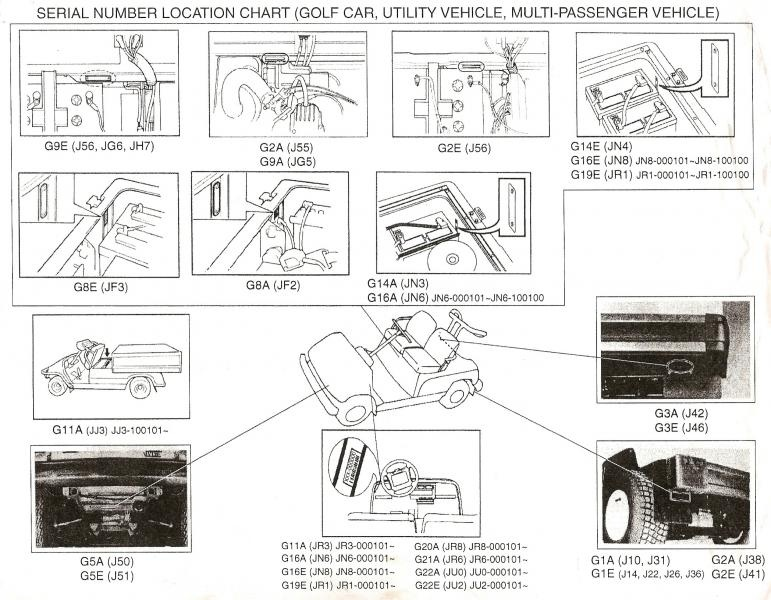 What Year Is My Yamaha Golf Cart Yamaha J Gas Golf Cart Wiring Diagram on yamaha gas golf cart specifications, yamaha gas golf cart dimensions, yamaha ydra wiring-diagram, yamaha golf cart carburetor diagram, yamaha xs650 wiring-diagram, yamaha g1 fuel system diagram, 89 chevy s10 fuel pump diagram, yamaha g9 wiring schematic, yamaha gas golf cart fuel gauge, yamaha gas golf cart chassis, yamaha gas golf cart forum, yamaha golf cart repair manual, yamaha r1 wiring-diagram, yamaha gas golf cart engine swap, yamaha g1 electric wiring diagram, yamaha battery charger wiring diagram, yamaha golf cart clutch diagram, yamaha gas golf cart transmission, yamaha golf cart 2 stroke engines, yamaha gas golf cart clutch,